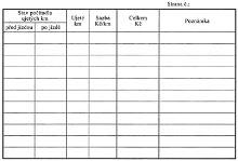 Tiskopis Kniha jízd A6 blok 20 listů